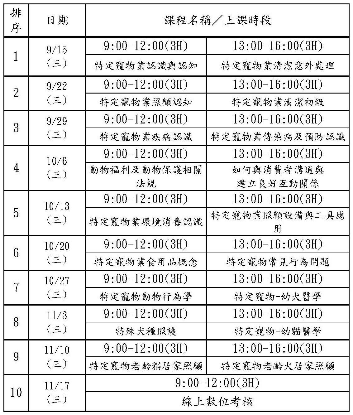 訓練課程課表